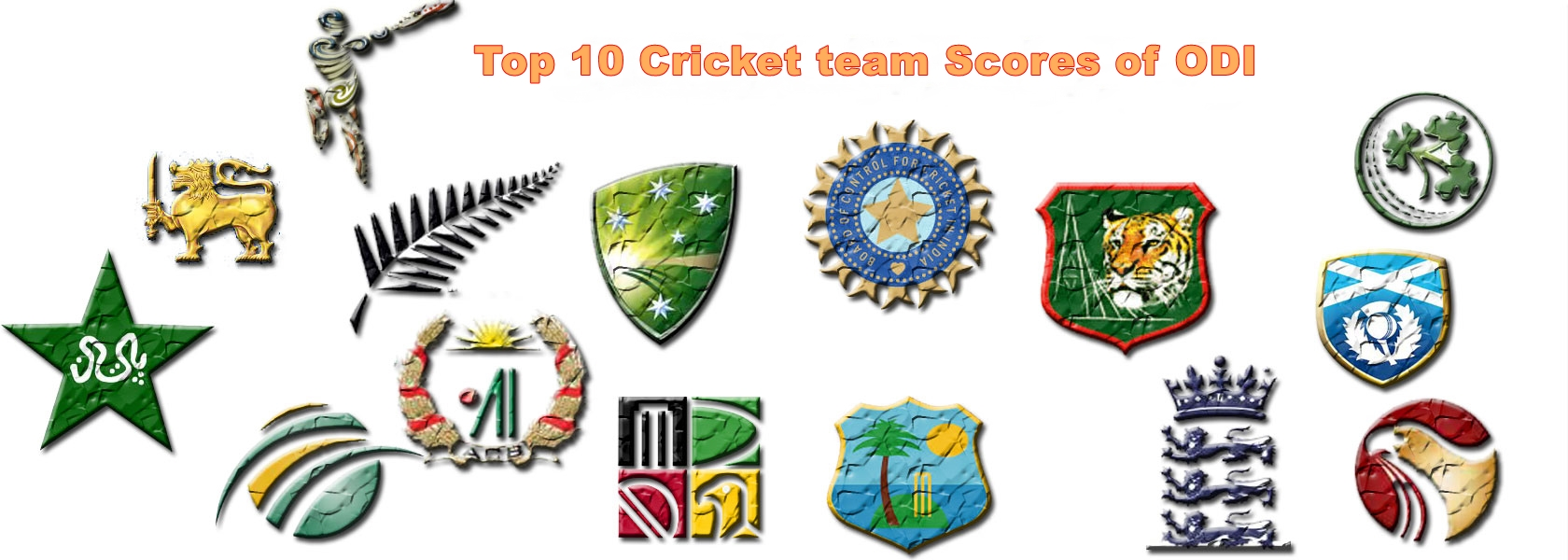 Top 10 scores of cricket teams